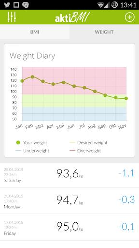 Weight Loss Tracker & BMI - aktiBMI  screenshots 2