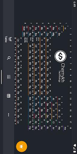 Periodic Table 2021 - Chemistry apktram screenshots 1