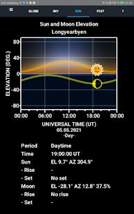 Aurora Forecast 3D 7.6 Screenshots 7