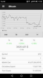 bitcoin piaci sapka rangsor