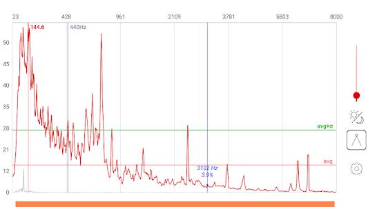 Spectrum RTA - audio analyzing tool 2.12
