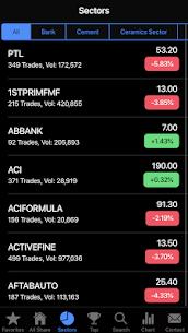 StockNow – Stock Exchange DSE 3