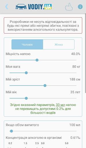 SDA of Ukraine 2021 android2mod screenshots 8