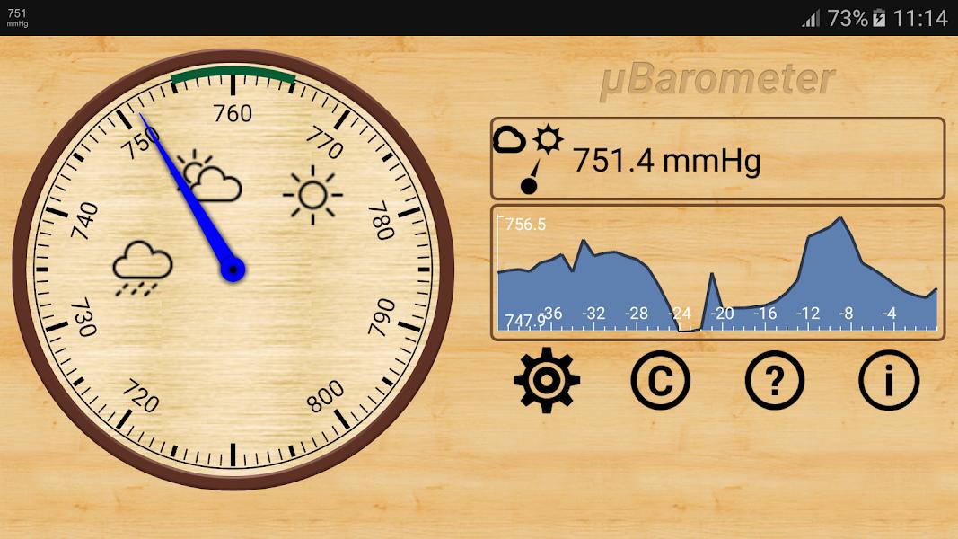 mu Barometer
