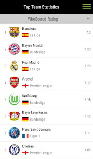 WhoScored Football App screenshots 3