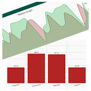 Chart Maker : Create Chart/Graph with Graph Maker