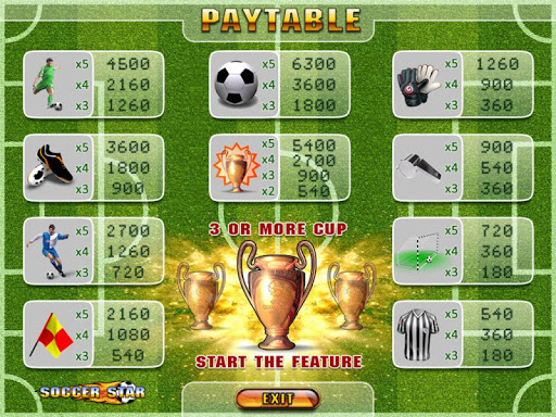Soccer Star Slot Machine For PC Windows (7, 8, 10, 10X) & Mac Computer Image Number- 7