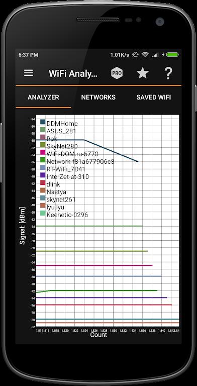 IP Tools: WiFi Analyzer  poster 3