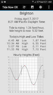 Tide Now OR, Oregon Tides, Sun and Moon Times