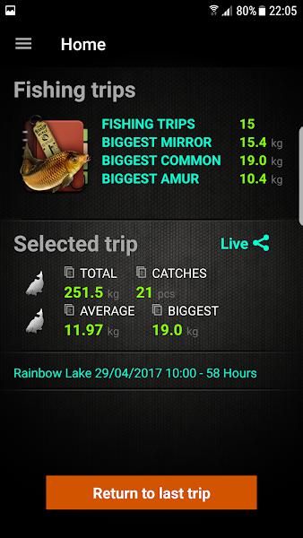 Carpio - Carp Fishing Tracker