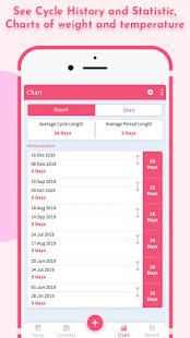 MyPeriod : Period Tracker & Ovulation Calendar