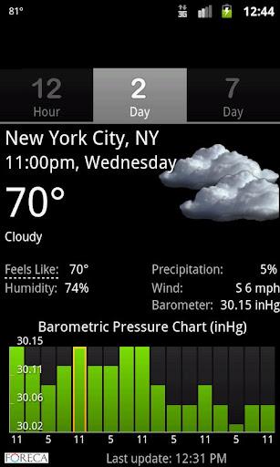 Palmary Weather  Screenshots 4