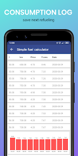 Simple fuel calculator