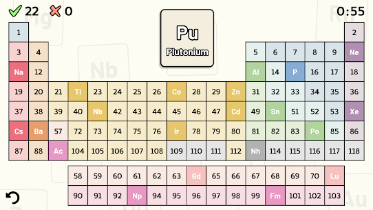Periodic Table Quiz  For Pc – Video Calls And Chats – Windows And Mac 1