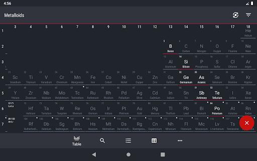 Periodic Table 2021 - Chemistry apktram screenshots 14