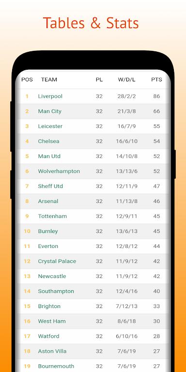 Football Pro: Soccer Scores, Football News, Videos  poster 4