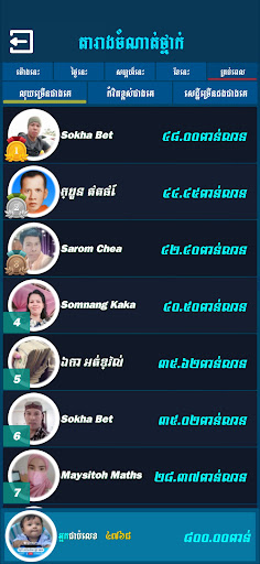 Khmer Top Quiz: Millionaire 2021 2.0.0 screenshots 3