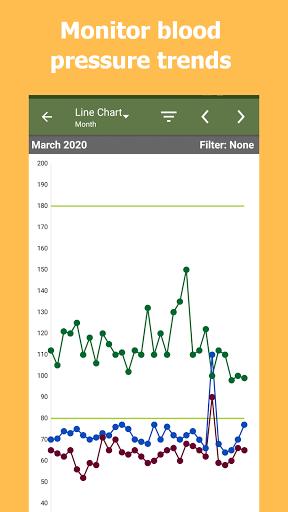 Blood Pressure Tracker android2mod screenshots 3