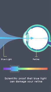Blueless:For Reading protection,Blue Light Filter.