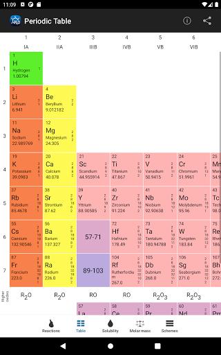 Chemistry 3.6 Screenshots 5