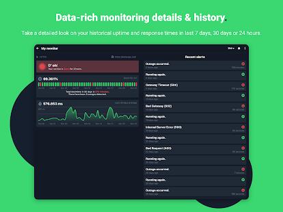 UptimeRobot: Monitor anything!