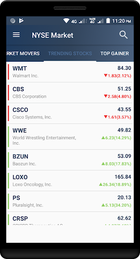 Foto do NYSE Live Stock Market-Indices Stock Quotes & News