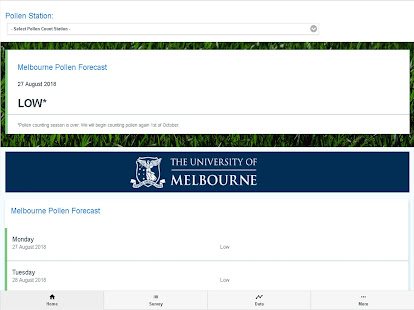 Melbourne Pollen Count