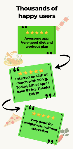 Foto do DWP Fitness - Weight Loss with Diet & Workout Plan