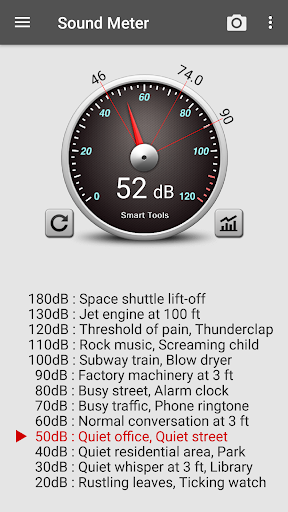 Sound Meter  screenshots 1