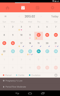 Once -A special period tracker