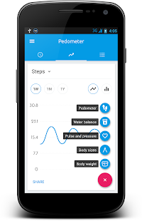 Pedometer and Step Counter for Walking and Running