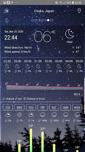 Weather 4.1 Screenshots 8