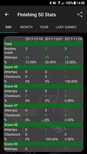 Darts Scoreboard: My Dart Training  Screenshots 5