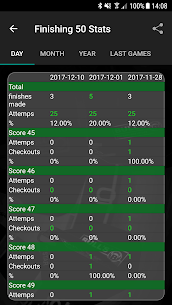 Darts Scoreboard: My Dart For Pc (Windows 7/8/10 And Mac) 5