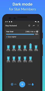 Stay Hydrated: Water Intake Reminder & Tracker
