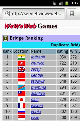 WeWeWeb Bridge (Free) 0.9.28 screenshots 6