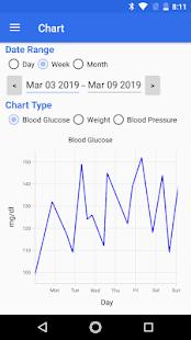 GLog: Glucose Logbook for Diabetics