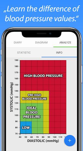 Blood Pressure Diary 1.4.0 Screenshots 5