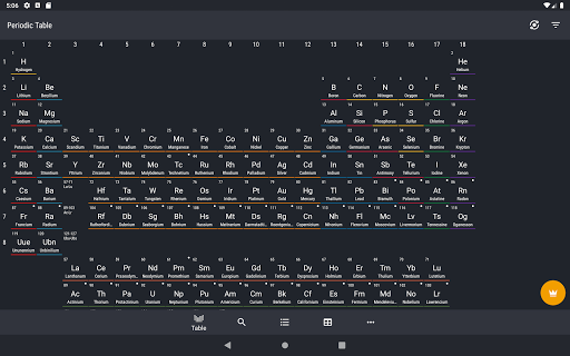 Periodic Table 2021 - Chemistry apktram screenshots 17