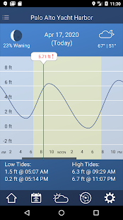 Tide Charts - Free Screenshot