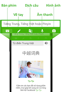 Từ điển Trung Việt 1
