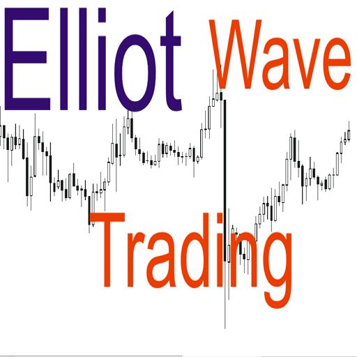elliott wave prekybos principai ir prekybos strategijos
