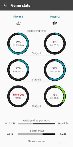 Chess Clock - Game Timer & Stats  screenshots 6