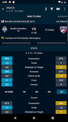 Foto do Live Football Scores - Soccer Center
