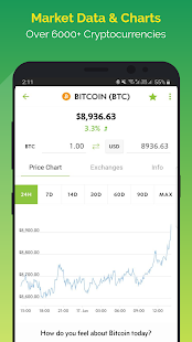 How to setup cryptocurrency notification