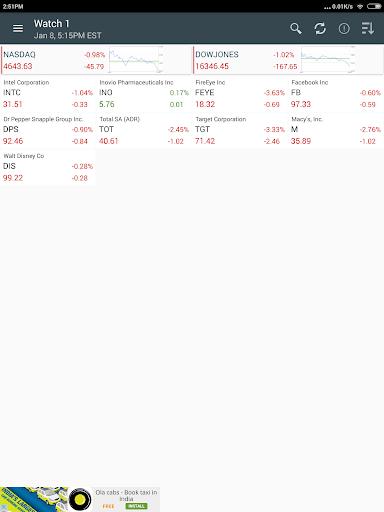 Foto do Stock Market Live (Dow Jones, NASDAQ)