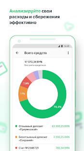 BPS-Sberbank/