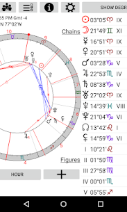Astrological Charts Pro v9.3.7 [Paid] 2