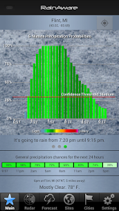 Free RainAware Weather Timer 3