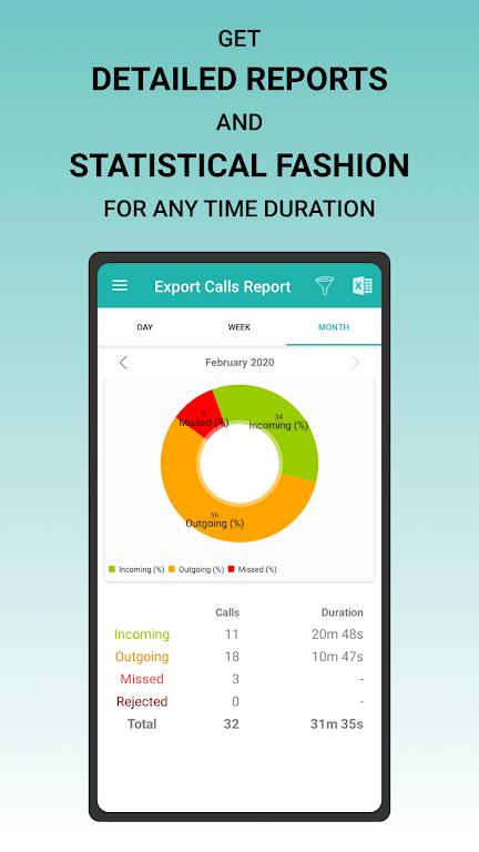 Callyzer - Analysis Call Data  poster 2